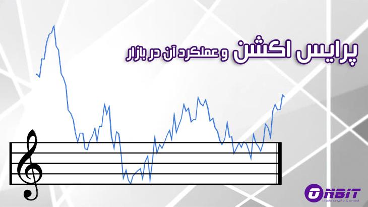 روش معامله با پرایس اکشن (Price Action)