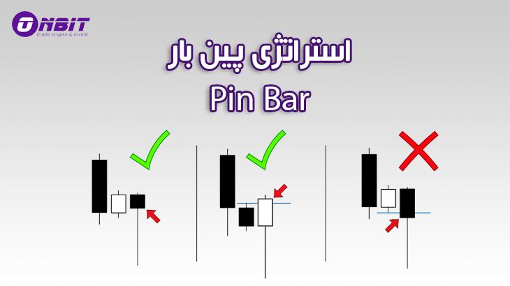 پین بار (pin bar) چیست و چگونه با پین بار معامله کنیم